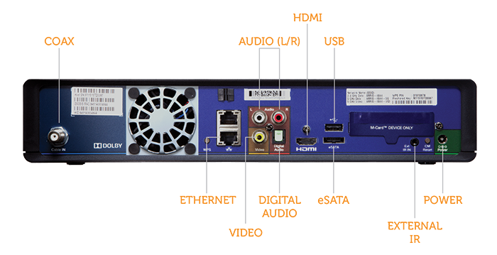Rear panel of DCX3635 Model with inputs and buttons labeled from left to right: coax, ethernet, audio L/R, video, digital audio, HDMI, USB, eSATA, externalIR, power